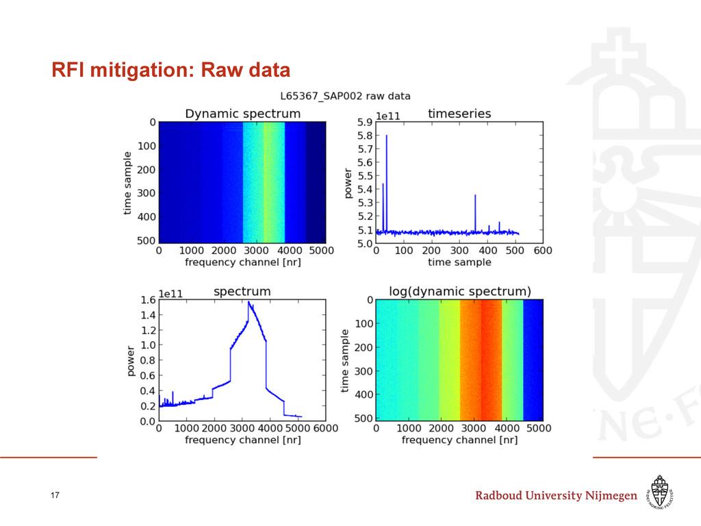 RFI mitigation: Raw data 17