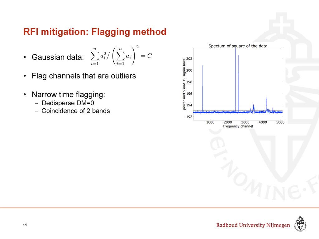 RFI mitigation: Flagging method • Gaussian dat...