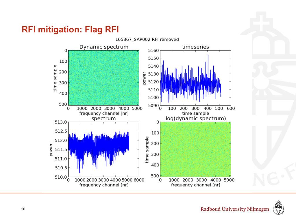 RFI mitigation: Flag RFI 20