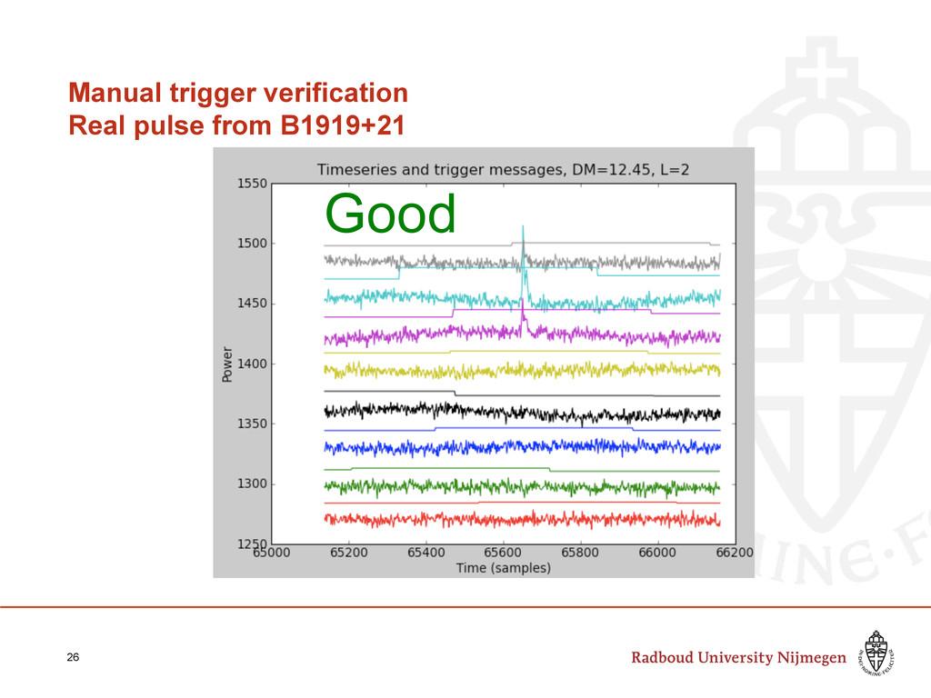 Manual trigger verification Real pulse from B19...