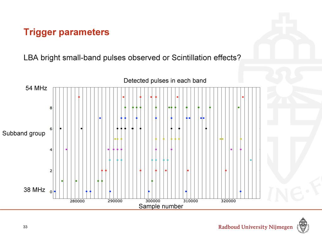 Trigger parameters LBA bright small-band pulses...