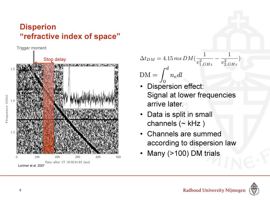 "Disperion ""refractive index of space"" 5 • Disp..."