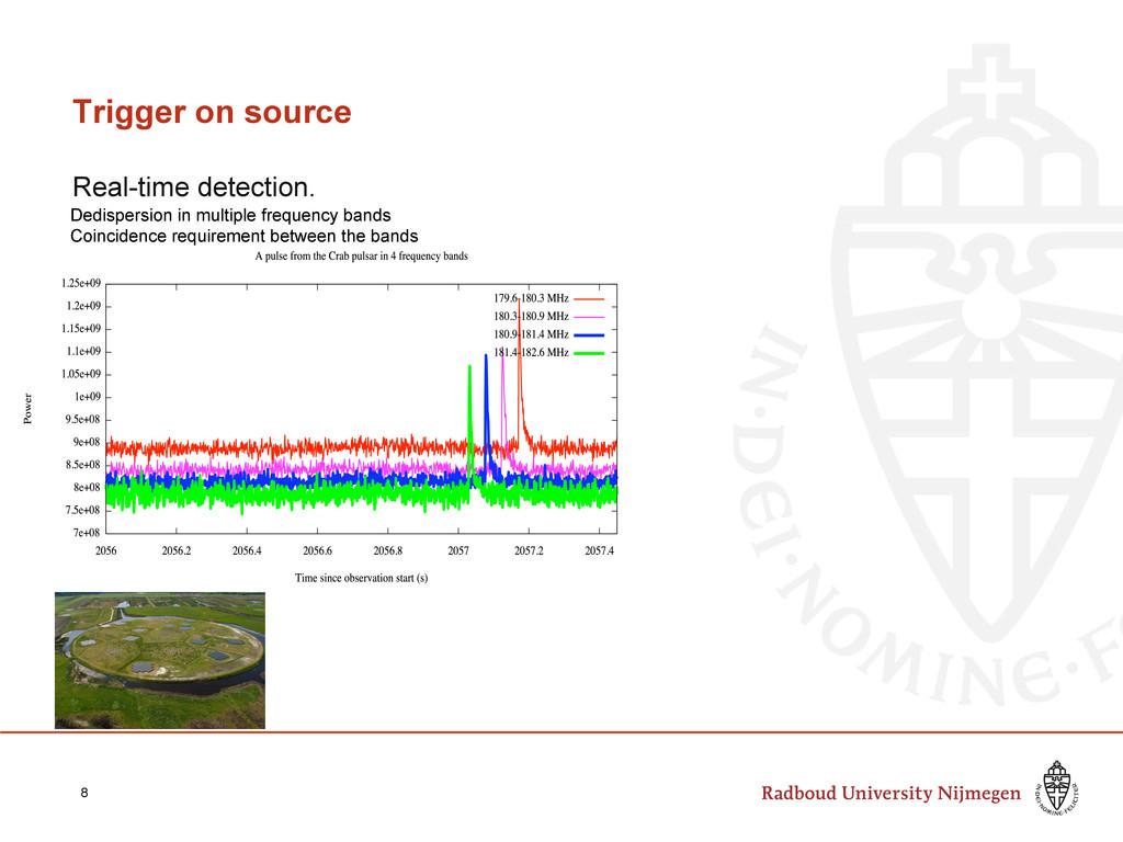 Trigger on source Real-time detection. 8 Dedisp...
