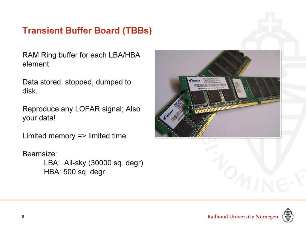 Transient Buffer Board (TBBs) RAM Ring buffer f...