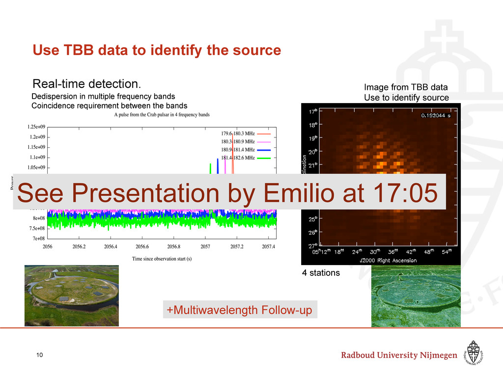 Use TBB data to identify the source Real-time d...