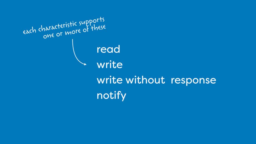 read write write without response notify each c...