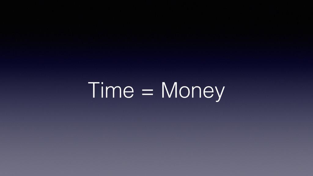 Time = Money