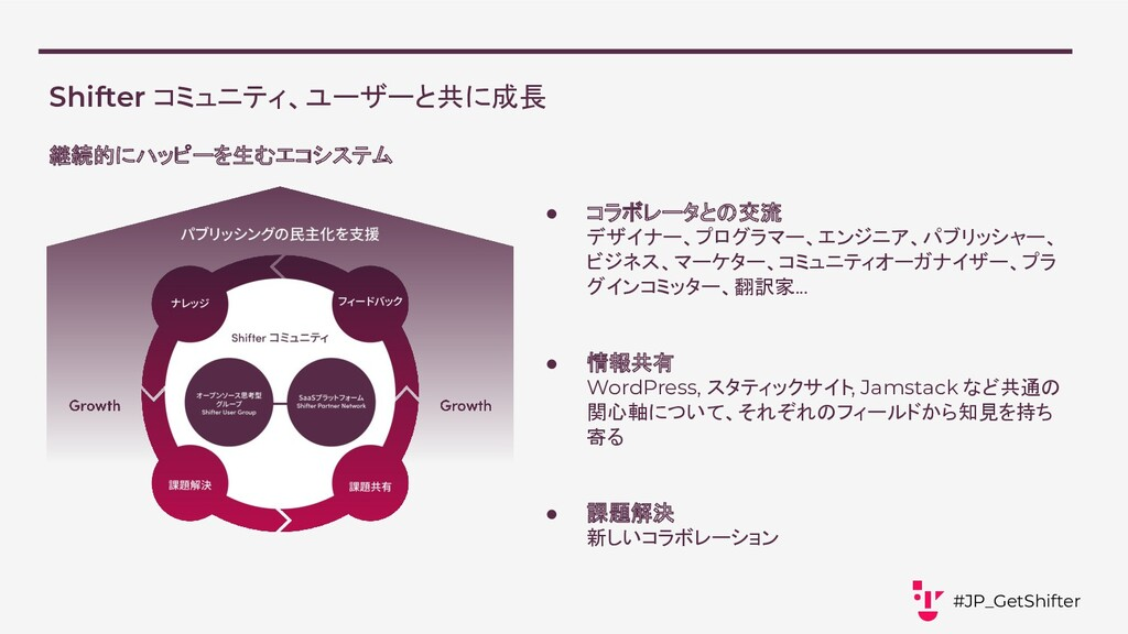 Shifter コミュニティ、ユーザーと共に成長 ● コラボレータとの交流 デザイナー、プログ...
