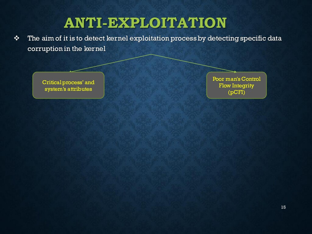 15 ANTI-EXPLOITATION ❖ The aim of it is to dete...