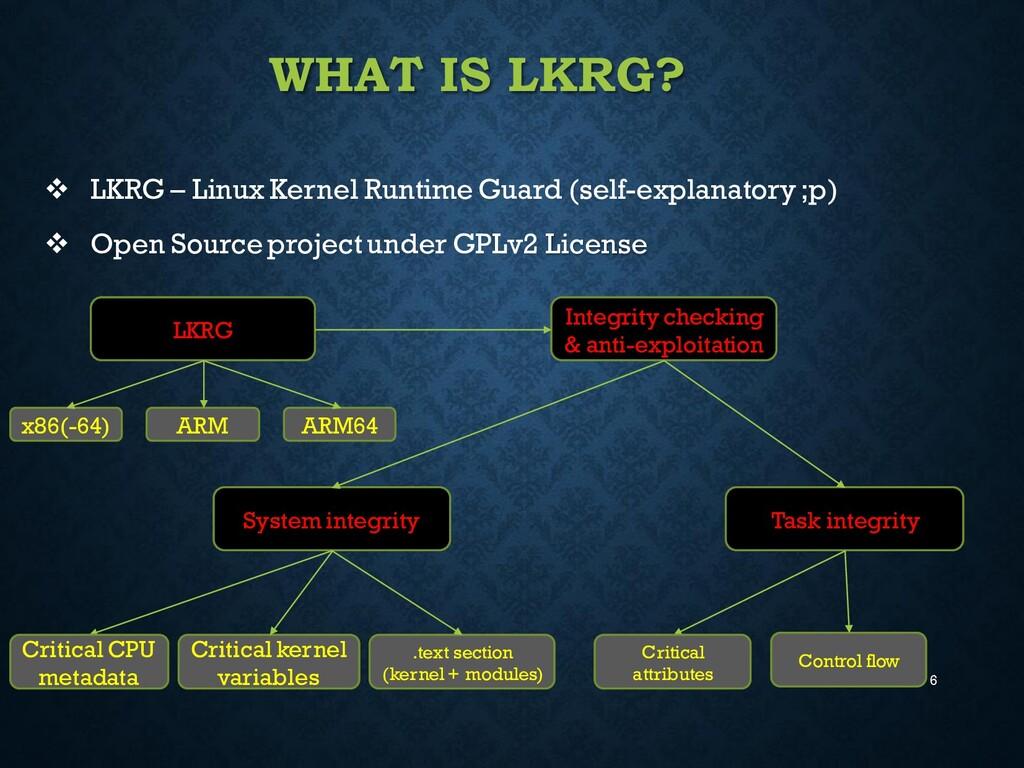 6 WHAT IS LKRG? ❖ LKRG – Linux Kernel Runtime G...