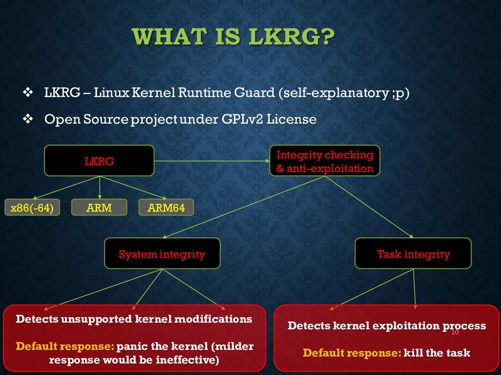 10 WHAT IS LKRG? ❖ LKRG – Linux Kernel Runtime ...