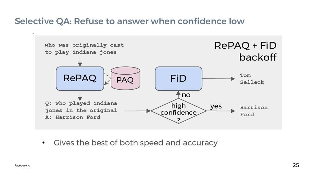 Facebook AI 25 Selective QA: Refuse to answer w...