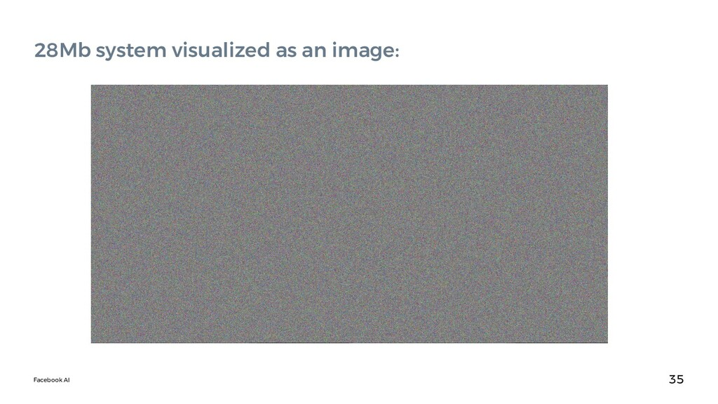 Facebook AI 35 28Mb system visualized as an ima...