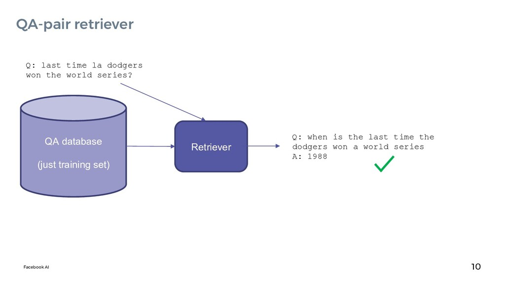 Facebook AI 10 QA database (just training set) ...