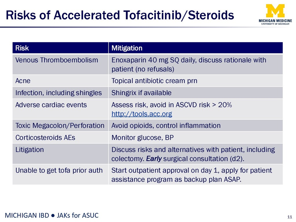Risks of Accelerated Tofacitinib/Steroids 11 MI...