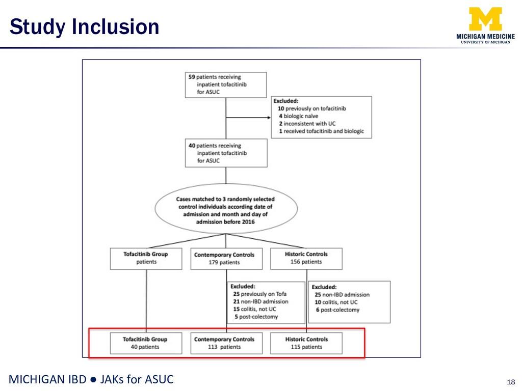 Study Inclusion 18 MICHIGAN IBD ● JAKs for ASUC
