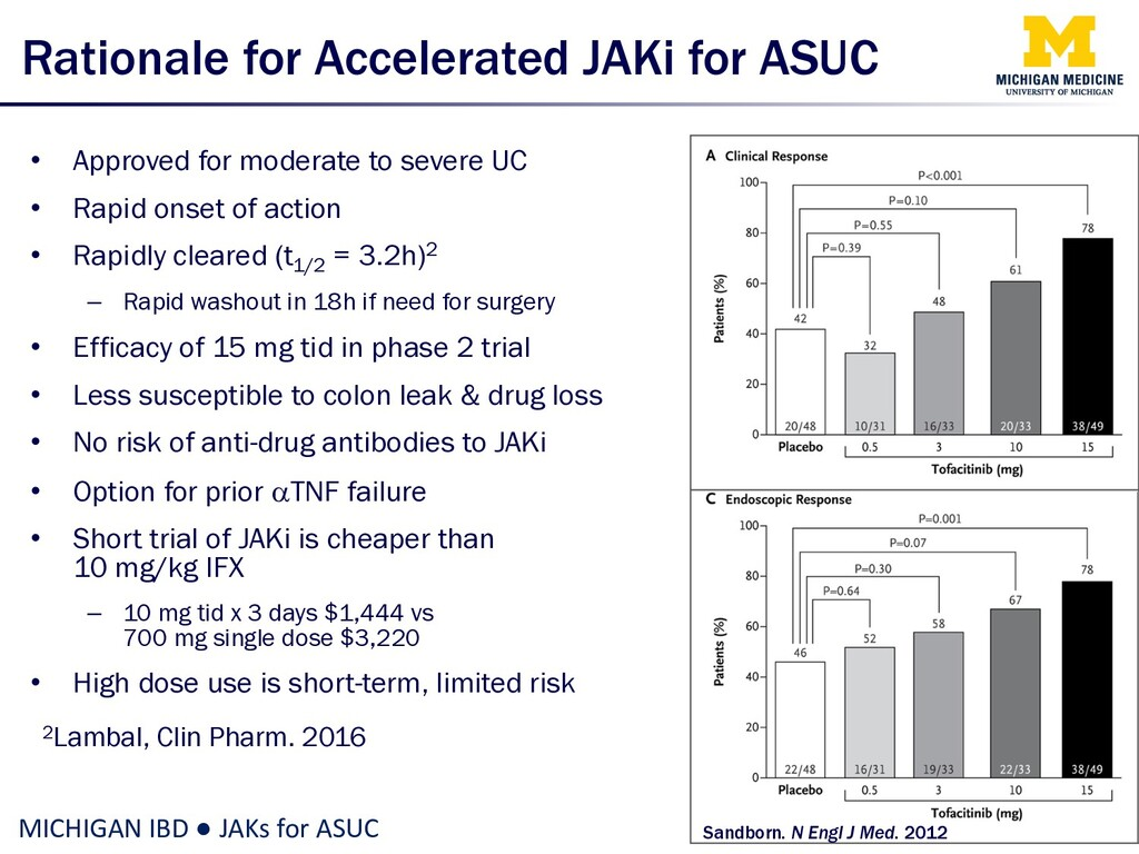 Rationale for Accelerated JAKi for ASUC • Appro...