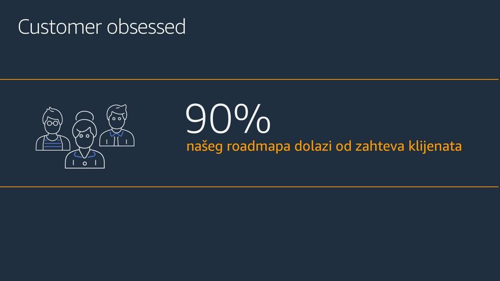 Customer obsessed našeg roadmapa dolazi od zaht...
