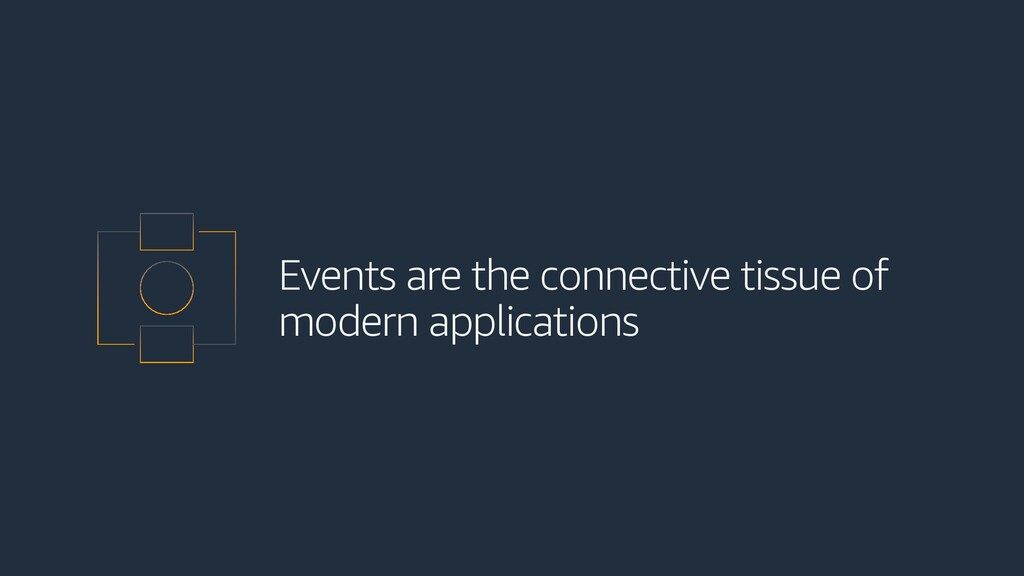 Events are the connective tissue of modern appl...