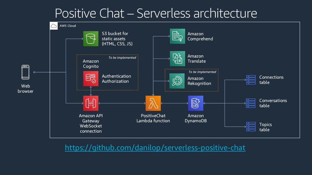 Positive Chat – Serverless architecture Amazon ...
