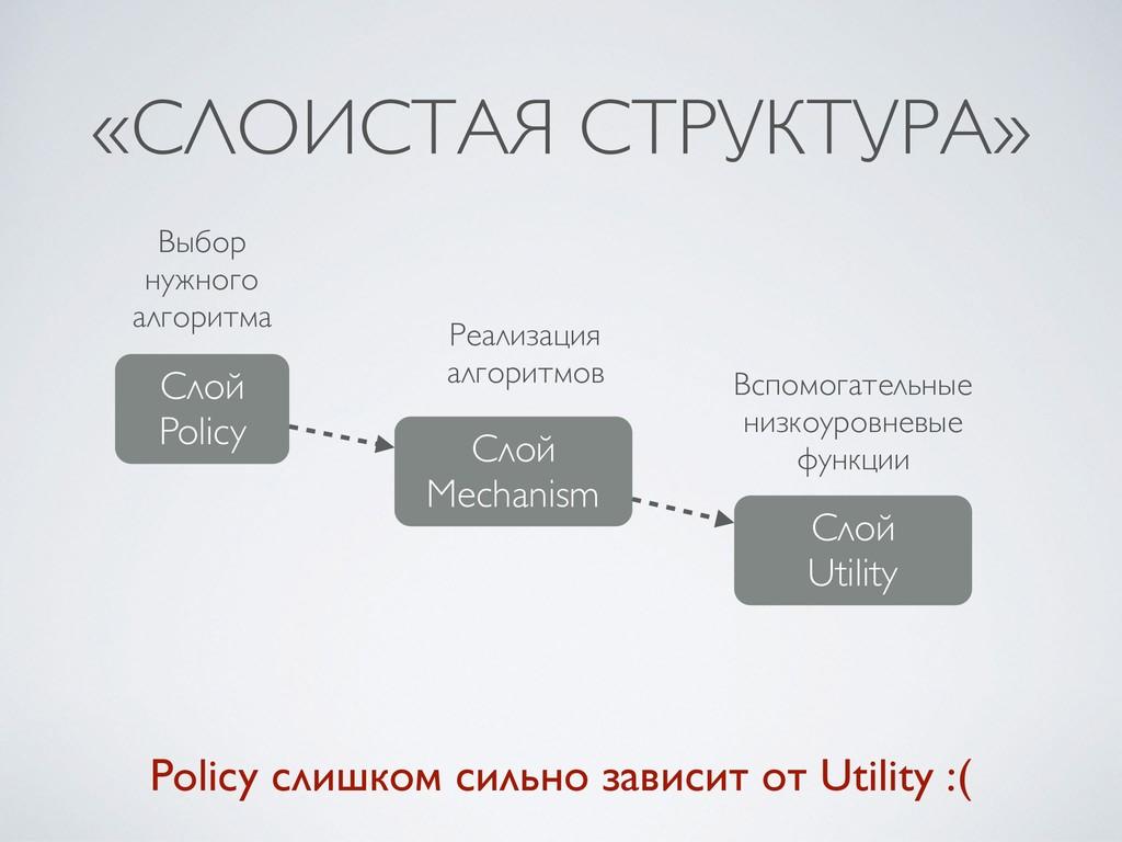 «СЛОИСТАЯ СТРУКТУРА» Слой Policy Слой Mechanism...