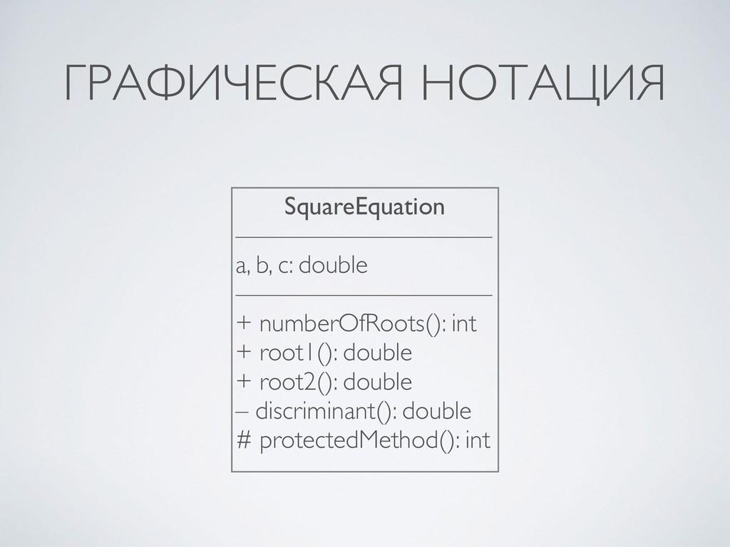 ГРАФИЧЕСКАЯ НОТАЦИЯ SquareEquation —————————— a...