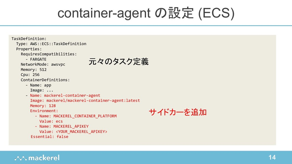 14 TaskDefinition: Type: AWS::ECS::TaskDefiniti...