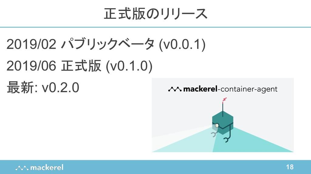 18 2019/02 パブリックベータ (v0.0.1) 2019/06 正式版 (v0.1....