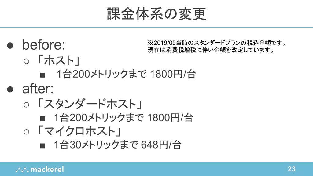23 ● before: ○ 「ホスト」 ■ 1台200メトリックまで 1800円/台 ● a...