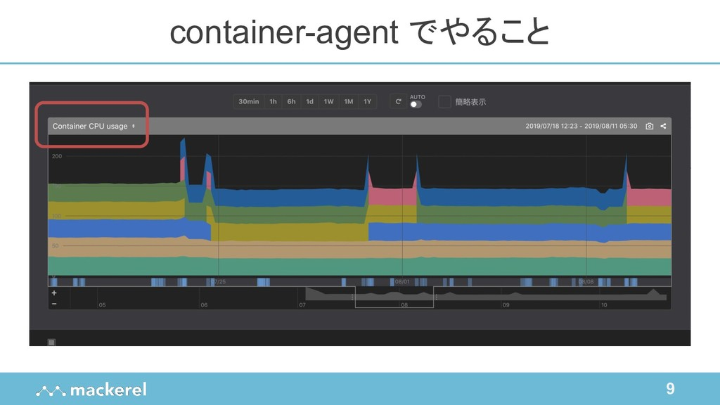 9 container-agent でやること