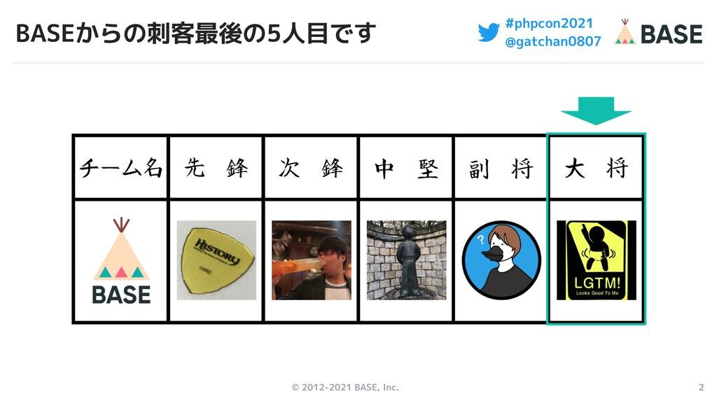 © 2012-2021 BASE, Inc. 2 #phpcon2021 @gatchan08...