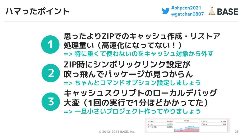 © 2012-2021 BASE, Inc. 23 1 2 3 #phpcon2021 @ga...