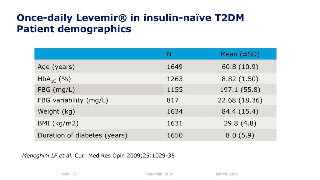 March 2009 Meneghini et al. Slide 17 N Mean (±S...