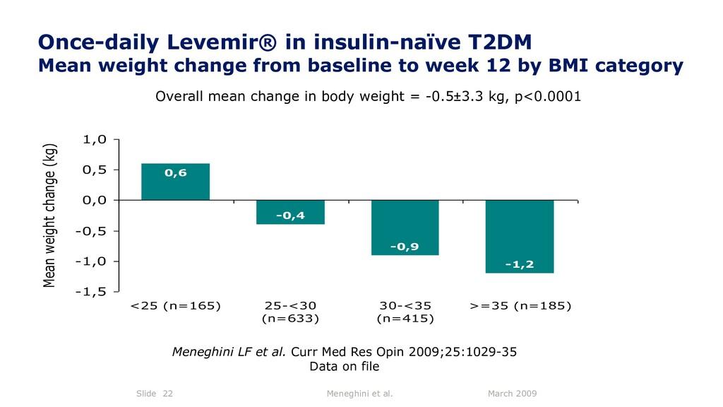 March 2009 Meneghini et al. Slide 22 Once-daily...