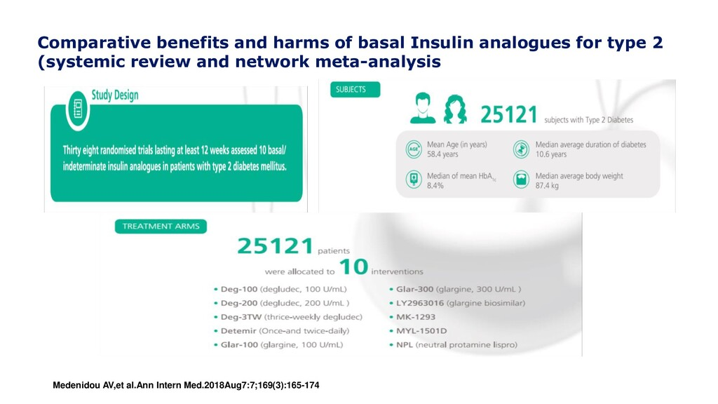 Comparative benefits and harms of basal Insulin...