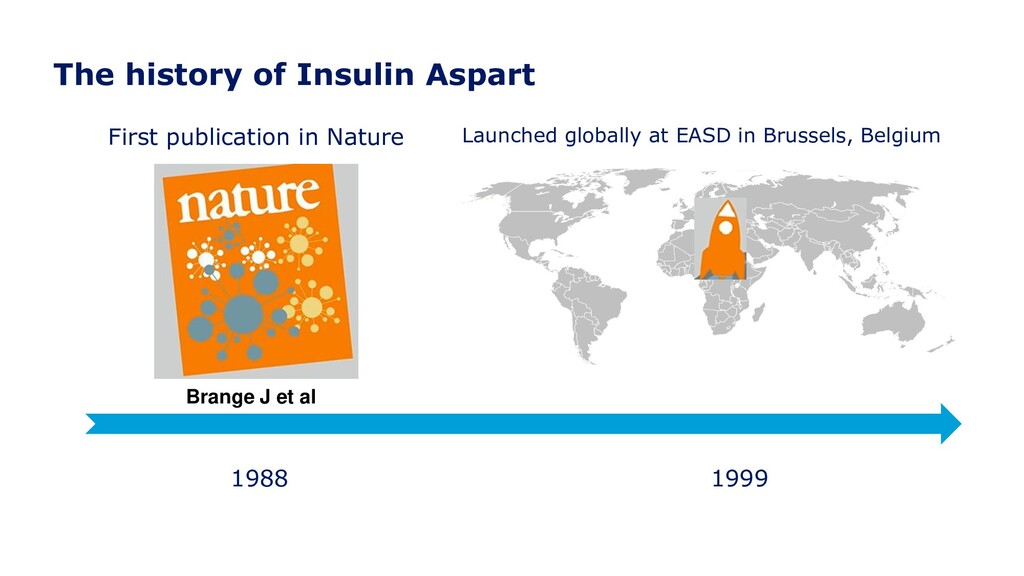 The history of Insulin Aspart Launched globally...