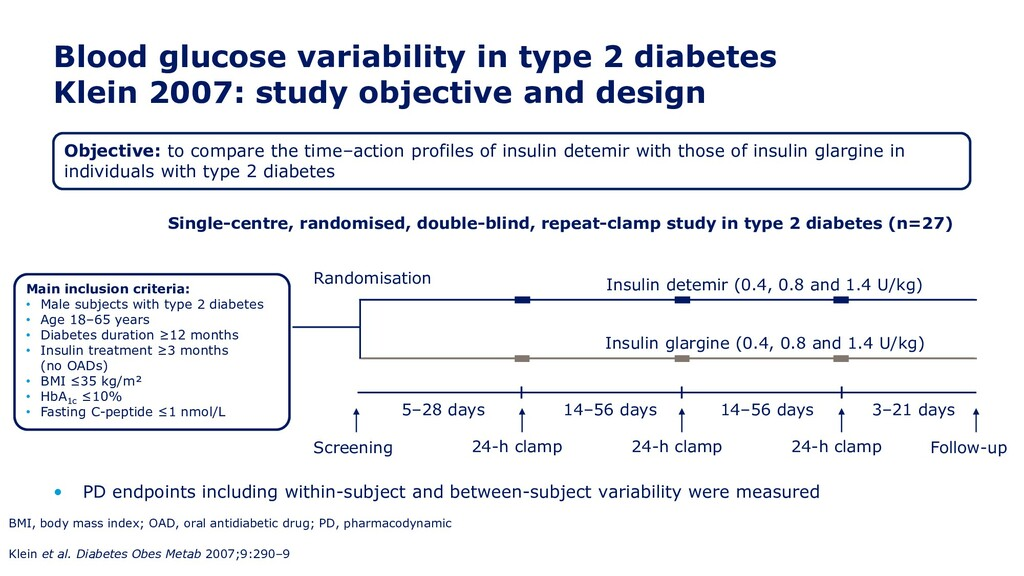 Blood glucose variability in type 2 diabetes Kl...