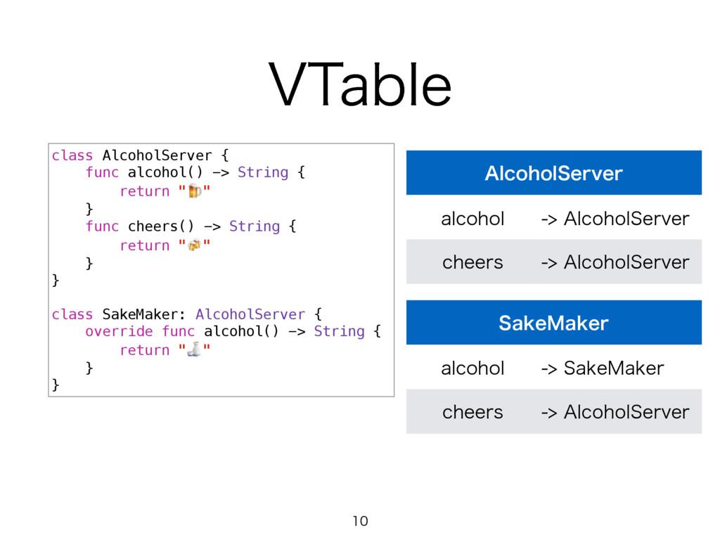 75BCMF class AlcoholServer { func alcohol() -> ...
