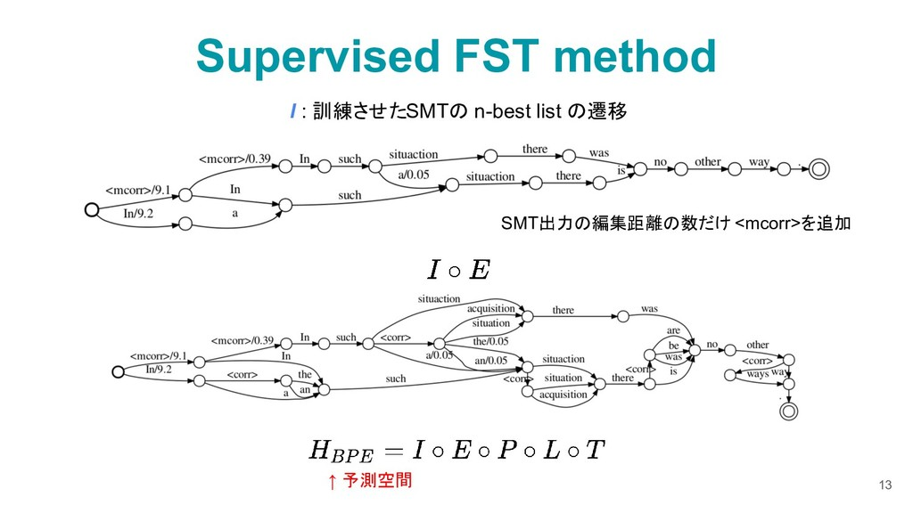 Supervised FST method 13 I : 訓練させたSMTの n-best l...