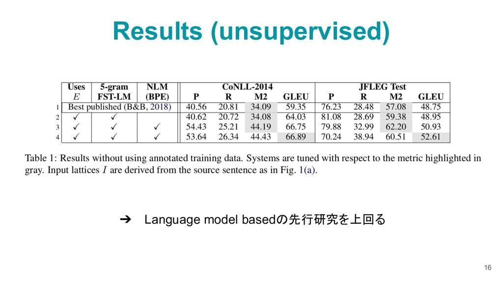➔ Language model basedの先行研究を上回る Results (unsupe...