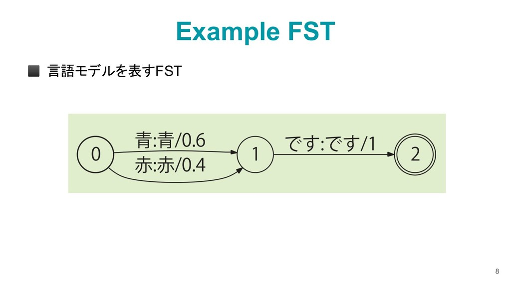 Example FST ◼ 言語モデルを表すFST 8