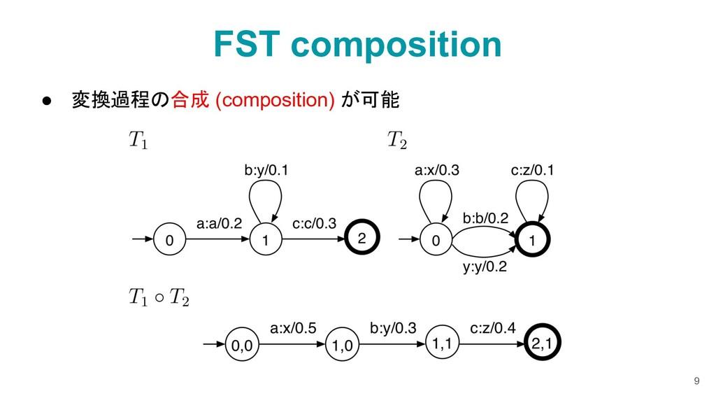 FST composition 9 ● 変換過程の合成 (composition) が可能