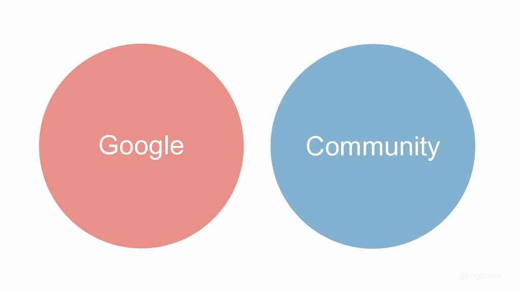 @mgechev Google Community