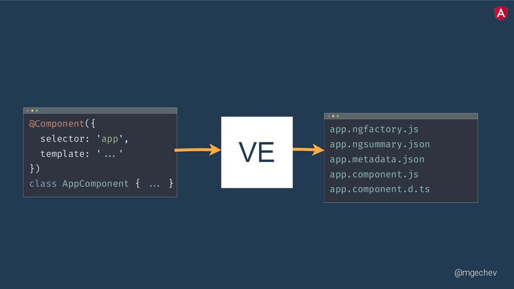 @mgechev VE @Component({ selector: 'app', templ...