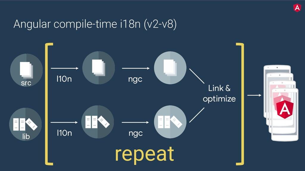 Angular compile-time i18n (v2-v8) src lib Link ...