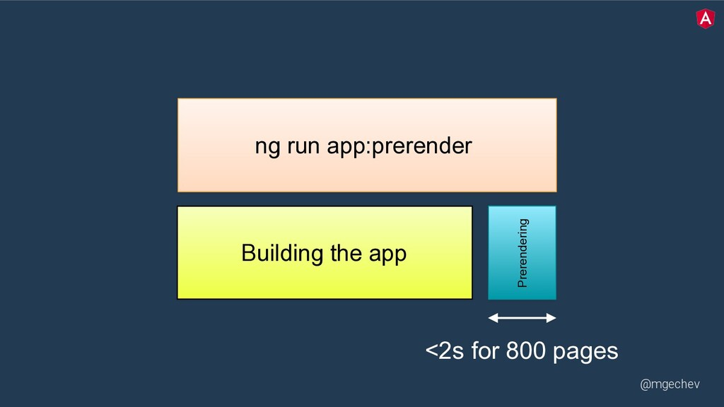 @mgechev Building the app Prerendering <2s for ...