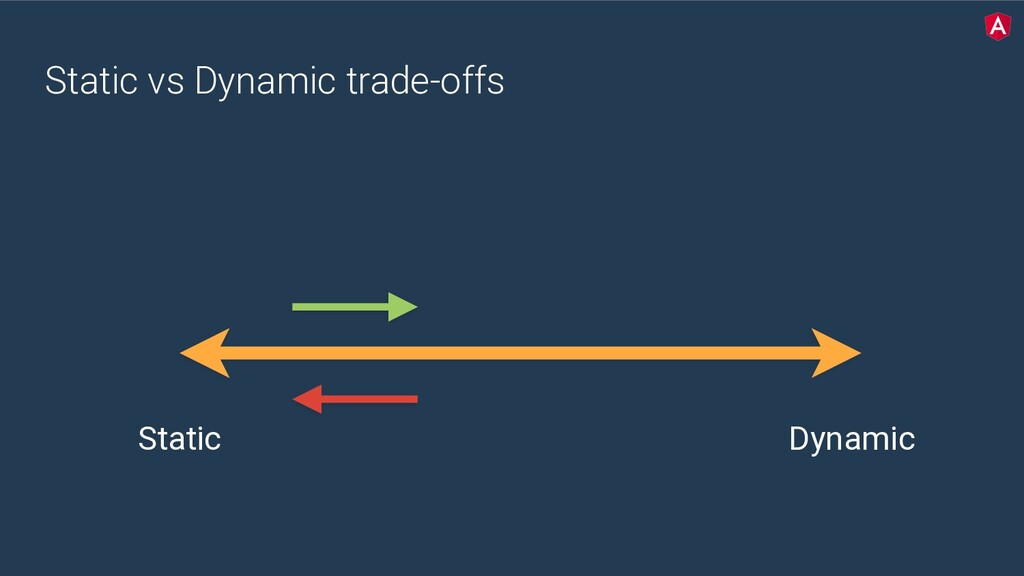 Static vs Dynamic trade-offs Static Dynamic