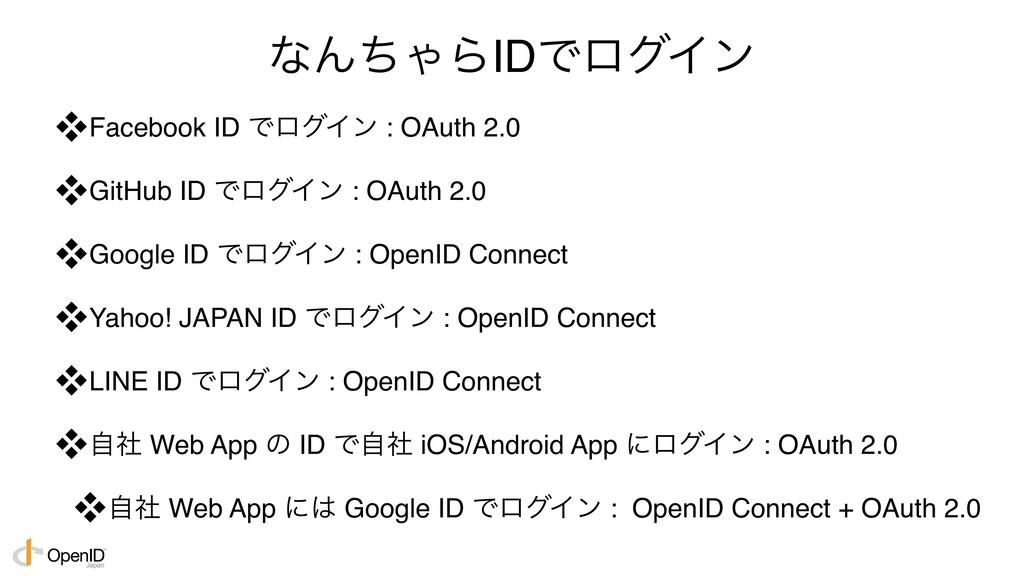 ͳΜͪΌΒIDͰϩάΠϯ Facebook ID ͰϩάΠϯ : OAuth 2.0 Gi...