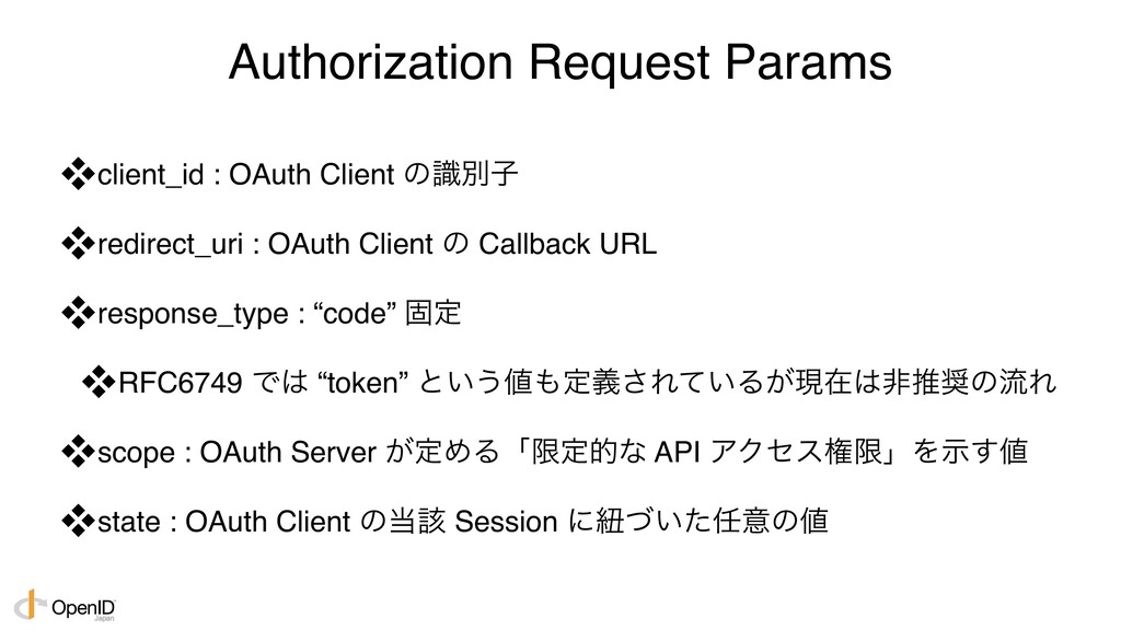 Authorization Request Params client_id : OAuth...