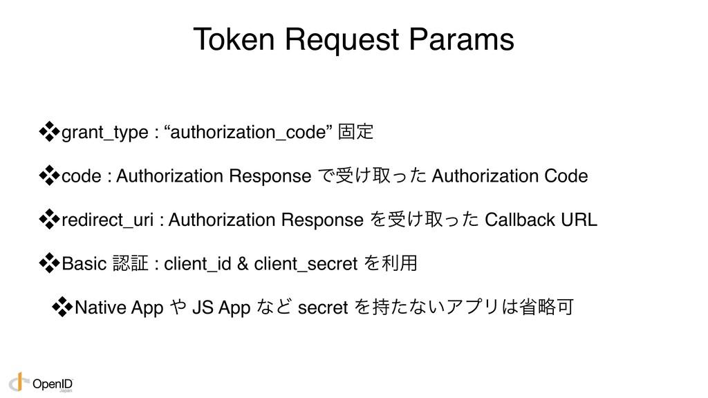 """Token Request Params grant_type : """"authorizati..."""
